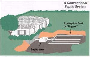 Title 5 Inspection of a conventional septic system
